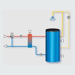 Logalux PNR 500-80/5E 500 литров изоляция 80мм синий